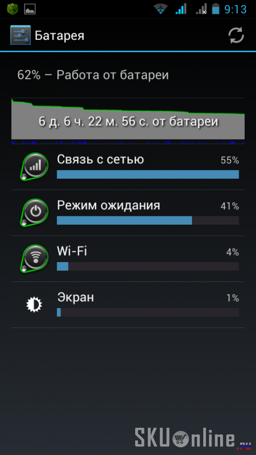 Innos D9 - 6 дней 6 часов, 62% остаток заряда