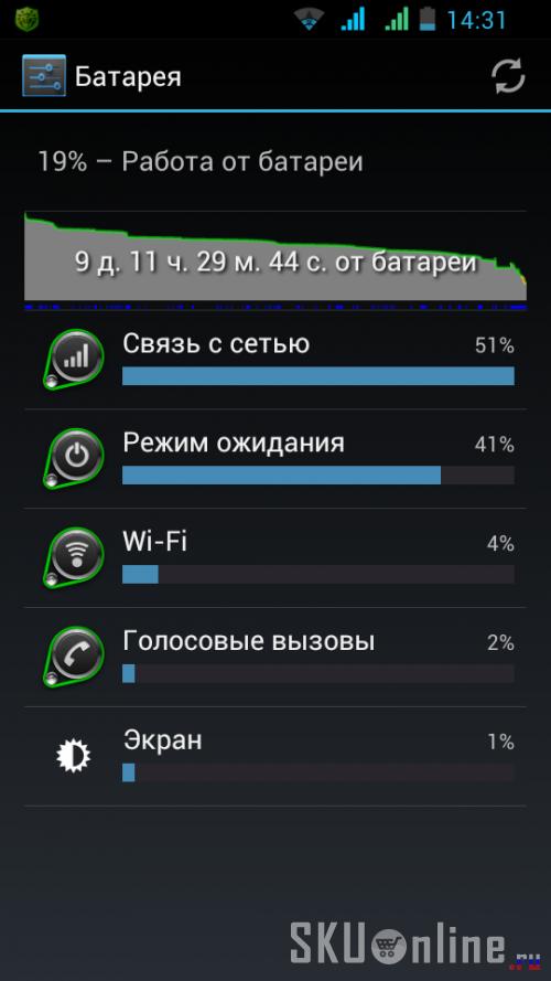Innos D9 - 9 дней 11 часов, 19% остаток заряда