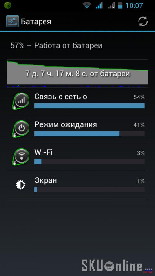 Innos D9 - 7 дней 7 часов, 57% остаток заряда