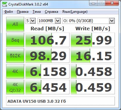 Тест скорости AData UV150 в CrystalMark