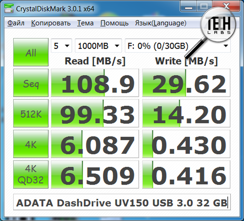 Тест скорости флэшки AData UV150 из статьи