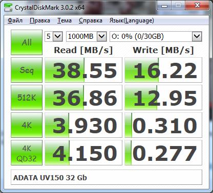 Тест скорости AData UV150