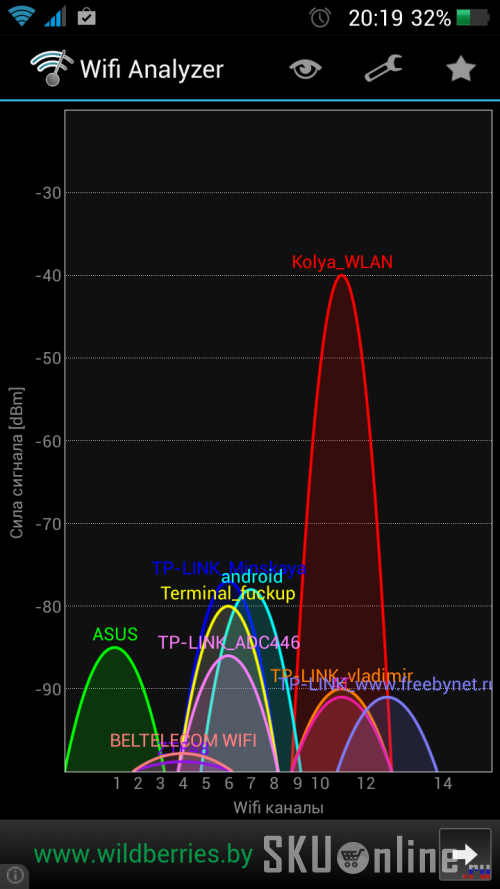 WiFi Timmy E82. 1 метр до точки доступа
