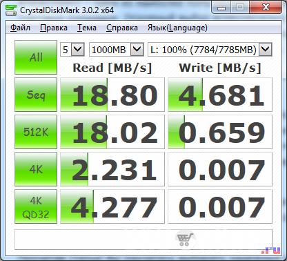 тест CrystalDiskMark