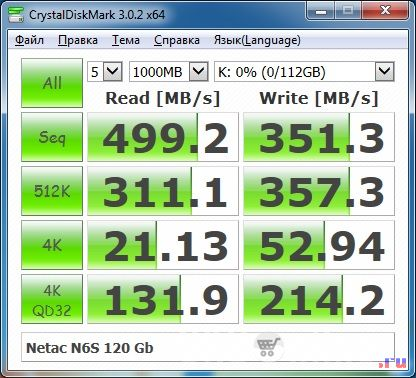 SSD Netac N6S. Тест повторный