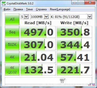 SSD Netac N6S. Тест заполненного диска