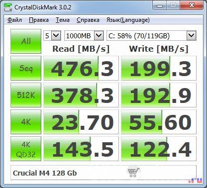 SSD Crucial M4. Тест для примера