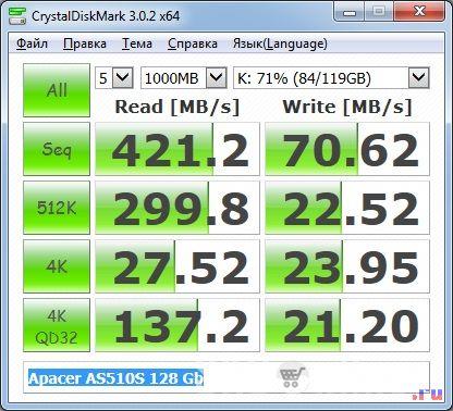 Тест SSD диска Apacer AS510S 128 Гб. Диск заполнен на 71%