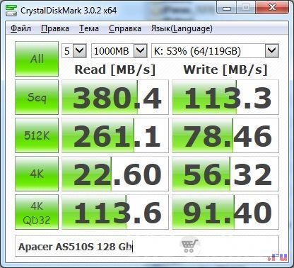 Тест SSD диска Apacer AS510S 128 Гб. Диск заполнен на 53%