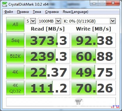 Тест SSD диска Apacer AS510S 128 Гб. Пустой диск - 2