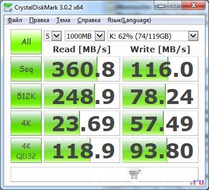 Тест SSD диска Apacer AS510S 128 Гб. Диск заполнен на 62%