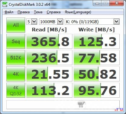 Тест SSD диска Apacer AS510S 128 Гб. Тест пустого диска после перезагрузки компьютера
