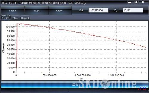 Тест HDD Scan диска Seagate на 1 Тб