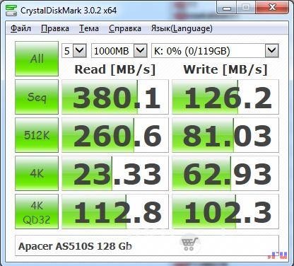 Скорость SSD Apacer при подключении к SATA