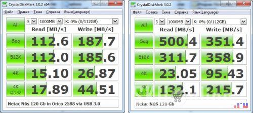 SSD Netac в боксе Orico и без него