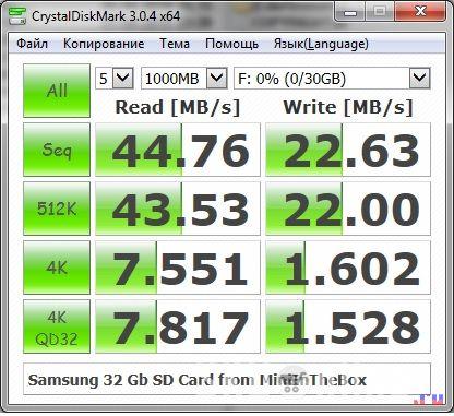 Тест SD карты Samsung 32 Гб из магазина miniinthebox