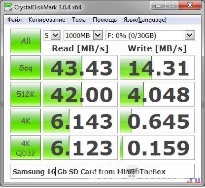 Карта памяти Samsung 16 SD. CrystalDiskMark тест