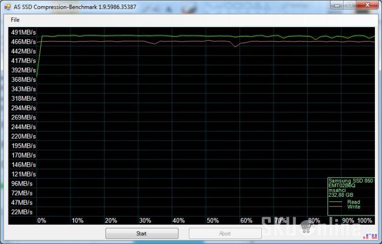 AS SSD Compression test Samsung 850 EVO