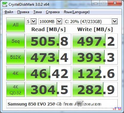 тест скорости диска SSD Samsung 850 EVO