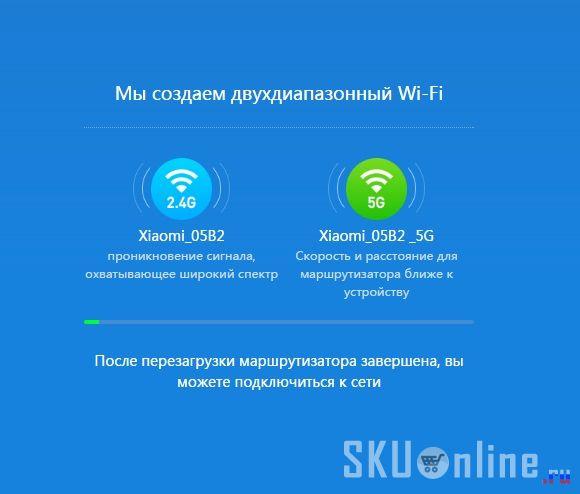 Информация о WiFi для роутера